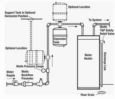 Heating_services_expansion_tanks
